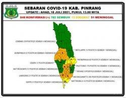 Sempat Zero Kasus, Kabupaten Pinrang Masuk Zona Orange Penyebaran Covid-19