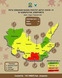 105 Pasien Positif, Kecamatan Binamu Jeneponto Zona Merah Penyebaran Covid-19