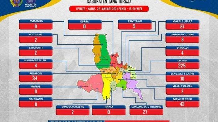Dalam Sehari Bertambah 75 Pasien Covid di Tana Toraja