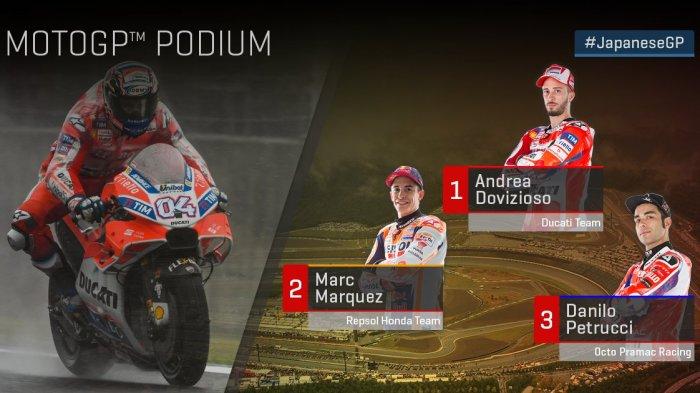Lihat! Begini Cara Marquez Perlakukan Dovizioso Setelah Dipecundangi di Lap Terakhir MotoGP Jepang