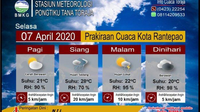 Senin 6 April 2020, BMKG Prediksi Toraja Utara Hujan