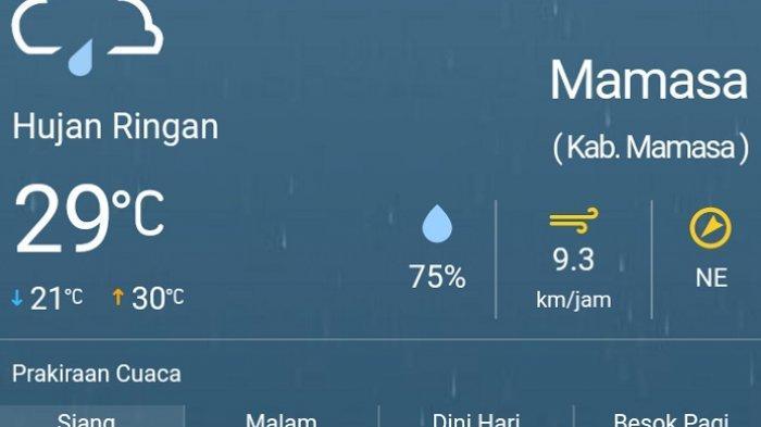 Prakiraan Cuaca 22 Maret 2020, Siang Ini Mamasa Hujan Ringan