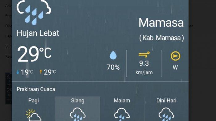 Prakiraan Cuaca Rabu 18 Maret 2020, Mamasa Diprediksi Hujan Siang Hingga Malam