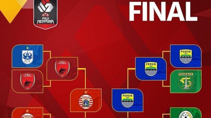 Prediksi Susunan Pemain Persija vs Persib di Final Piala Menpora 2021, Link Live Streaming Indosiar