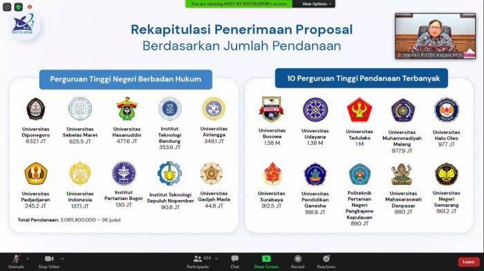 Unibos Terima Dana Hibah Proposal Pengabdian Masyarakat Terbanyak se-Indonesia