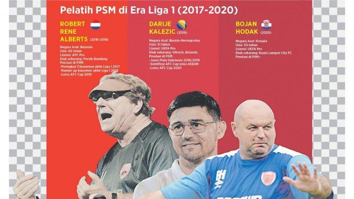 Tak Cuma Wiljan Pluim, PSM Bakal Tambah Pemain dan Pelatih Asing, Ini Kode dari Munafri Arifuddin?