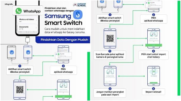 Mudah, Cara Transfer atau Pindahkan Data WhatsApp dari iOS iPhone ke Android Samsung
