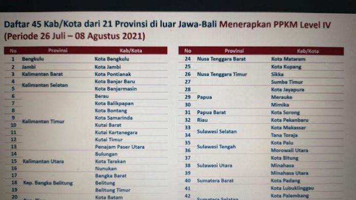Sebanyak 45 kabupaten kota dari 21 provinsi yang akan menerapkan PPKM Level IV, termasuk Makassar dan Tana Toraja di Provinsi Sulawesi Selatan.