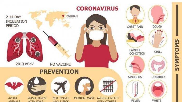Harapan Itu Masih Ada! 115 Ribu Pasien Positif Corona Sembuh di Seluruh Dunia, Amerika Terancam!