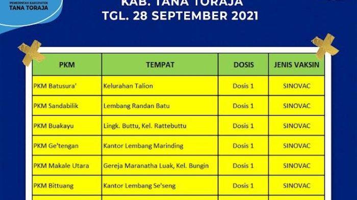 Digelar Serentak 28 September 2021, Berikut 10 Lokasi Vaksinasi Covid-19 di Tana Toraja