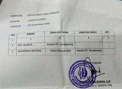 Diduga Absen di Rumah Pemenangan Paslon, Ketua RT di Tana Toraja Dipecat