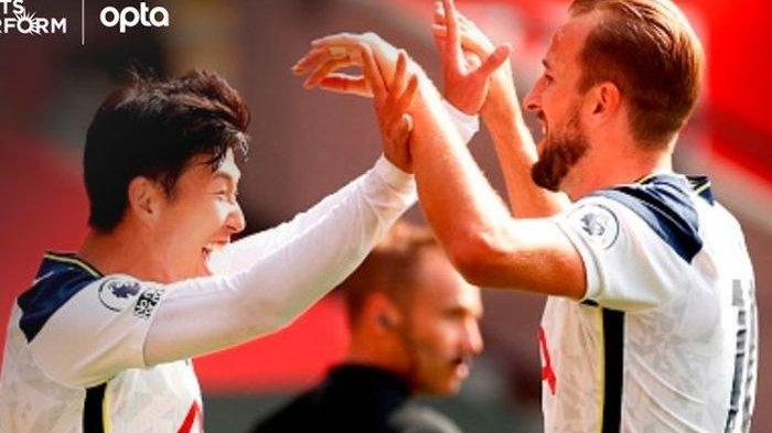 Hasil Liga Inggris Tottenham vs Manchester City: Harry Kane Cetak Gol, Pasukan Mourinho ke Puncak
