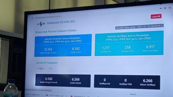 12.154 Pelamar CPNS di Pemprov Sulsel, Masih Ada 10 Formasi Tidak Ada Peminatnya