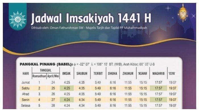LINK Download Jadwal Imsakiyah Ramadhan 2020 / 1441 H ...