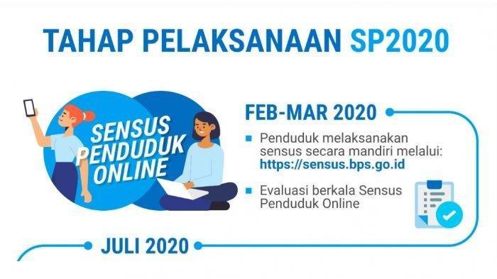 Tutorial Sensus Penduduk 2020 Online, Bisa Dilakukan Mulai 15 Februari Ini Tahapannya