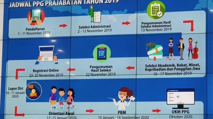 Pendaftaran Program PPG UNM Diperpanjang, Kuota 2019 Sebanyak 475, Sampai Kapan dan Prodi Apa Saja?