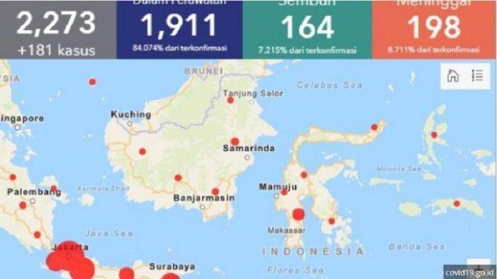 UPDATE Corona Sulsel Selasa 7 April 2020: Positif 127 Orang, Sembuh 21 Orang & Meninggal 6 Orang