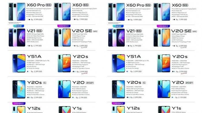 UPDATE Harga Terbaru HP Vivo Akhir Juni 2021, X60 Pro, V21 5G, Y51A, Y20s, Ada yang Turun Harga