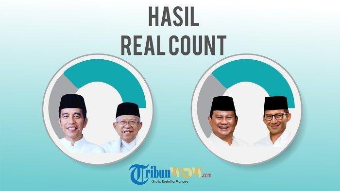 TERBARU Real Count KPU Jokowi vs Prabowo, Prabowo-Sandiaga Masih Bisa Salip Jokowi-Ma'ruf?