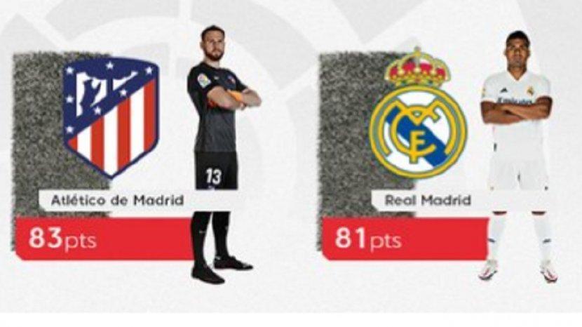 update-klasemen-liga-spanyol-2021-terbaru-hari-ini-klasemen-liga-spanyol-2021.jpg