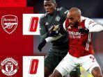 arsenal-vs-manchester-united-imbang-tanpa-gol-rekor-tandang-mu-masih-terjaga.jpg