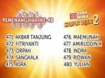 berikut-data-pemenang-undian-sruput-rejeki-toramoka-makassar-sabtu-29-februari-2020.jpg