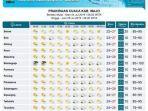 cuaca-kabupaten-wajo-kamis-472019.jpg