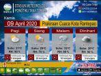 cuaca-toraja-utara-termasuk-kota-rantepao-kamis-942020.jpg