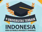 daftar-universitas-terbaik-di-indonesia-versi-qs-world-university-rankings-tahun-2020.jpg