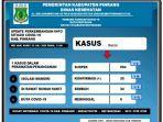 data-covid-19-di-pinrang-kamis-2372020.jpg