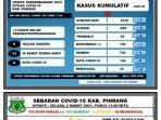 data-covid-19-dinas-k4ewre.jpg