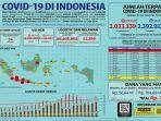 data-kasus-covid-19-di-sulawesi-selatan-via-twitter-bnpb_indonesia-kamis-2272021.jpg