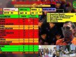 data-pantauan-covid-19-di-kabupaten-luwu-utara-sabtu-3102020.jpg