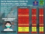 data-pantauan-covid-19-kabupaten-luwu-utara-kamis-1282021.jpg