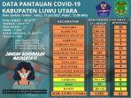 data-pantauan-covid-19-kabupaten-luwu-utara-sabtu-3172021.jpg