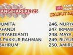 data-pemenang-undian-sruput-rejeki-toramoka-makassar-2020-k.jpg
