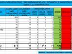 data-perkembangan-covid-19-di-kabupaten-jeneponto-sulawesi-selatan-minggu-27122020.jpg