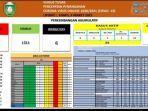 data-update-satgas-covid-19-kota-parepare-jumat-542021.jpg