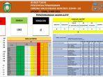 data-update-satgas-covid-19-kota-parepare-per-rabu-5-mei-2021.jpg