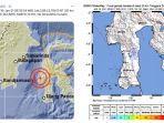 gempa-bumi-di-sidrap-1612021.jpg
