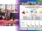 grafik-perkembangan-penyakit-di-pengungsian-gempa-sulawesi-barat.jpg