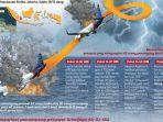grafis-pesawat-sriwijaya-air-sjy-182-dengan-rute-jakarta-pontianak.jpg