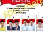 gubernur-dan-wakil-gubernur-sulawesi-selatan-periode-tahun-2018-hingga-2013_20180627_135622.jpg
