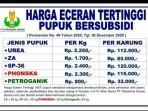 harga-eceran-tertinggi-het-pupuk-bersubsidi-sesuai-peraturan-menteri-pertanian-permentan.jpg
