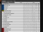 hasil-dan-klasemen-lengkap-liga-inggris_20181008_083018.jpg