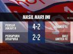 hasil-dan-klasemen-liga-1-2019-cuplikan-4-gol-marko-simic-bawa-persija-menang-bali-united-imbang.jpg