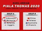 indonesia-ketemu-musuh-bebuyutan-malaysia-ini-hasil-lengkap-undian-piala-thomas-dan-uber-2020.jpg