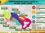 infografik-kasus-corona-luwu-timur-sabtu-2062020.jpg