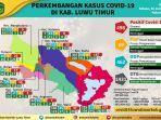 infografik-kasus-corona-luwu-timur-selasa-3062020.jpg