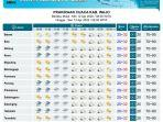 infografik-prakiraan-cuaca-di-kabupaten-wajo-minggu-1242020.jpg
